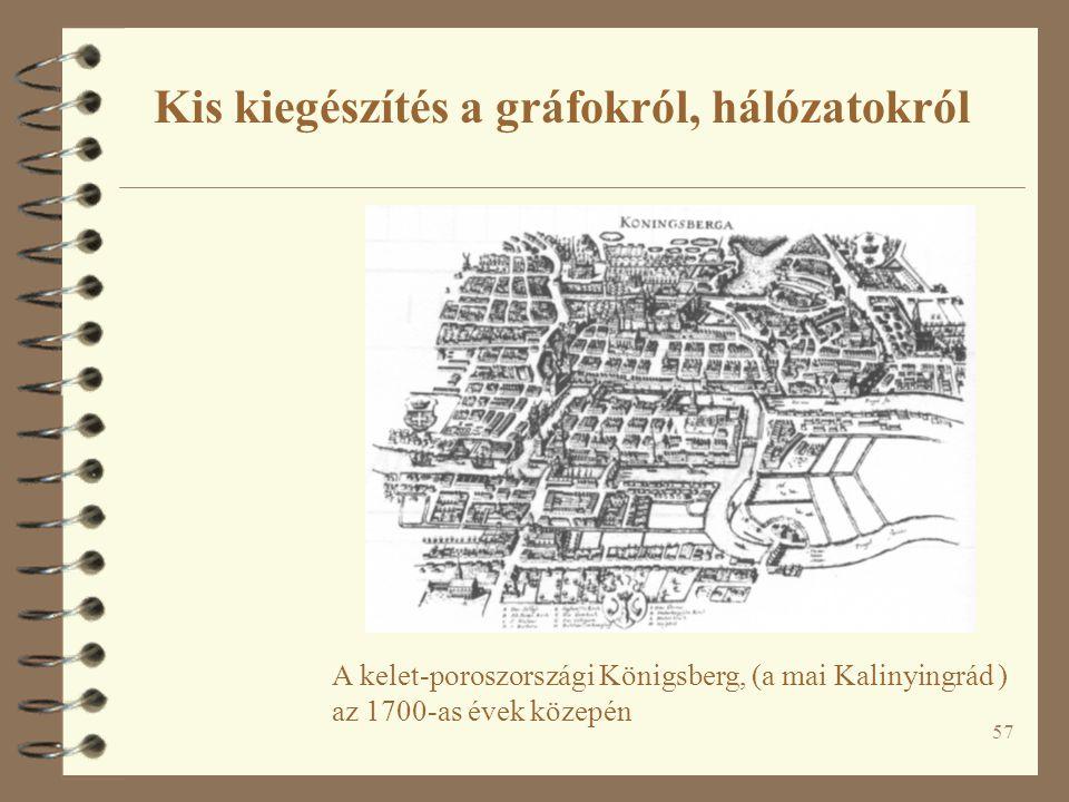 57 A kelet-poroszországi Königsberg, (a mai Kalinyingrád ) az 1700-as évek közepén Kis kiegészítés a gráfokról, hálózatokról