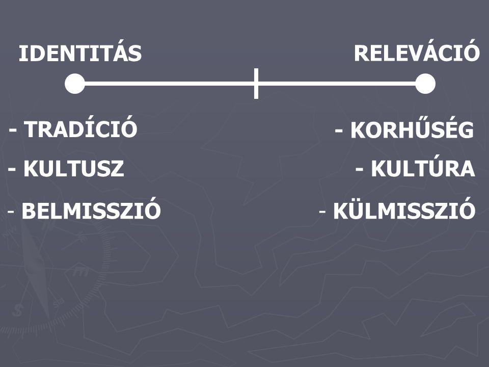 IDENTITÁS RELEVÁCIÓ - TRADÍCIÓ - KORHŰSÉG - KULTUSZ- KULTÚRA - KÜLMISSZIÓ- BELMISSZIÓ