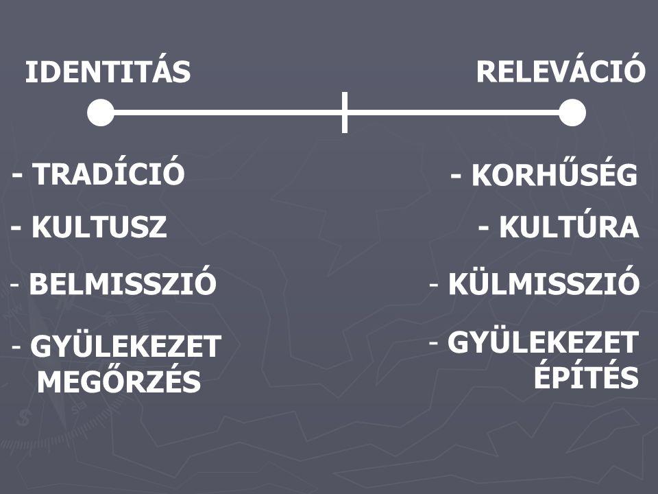 IDENTITÁS RELEVÁCIÓ - TRADÍCIÓ - KORHŰSÉG - KULTUSZ- KULTÚRA - GYÜLEKEZET MEGŐRZÉS - KÜLMISSZIÓ - GYÜLEKEZET ÉPÍTÉS - BELMISSZIÓ