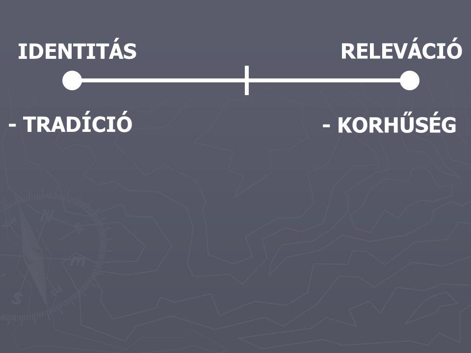 IDENTITÁS RELEVÁCIÓ - TRADÍCIÓ - KORHŰSÉG