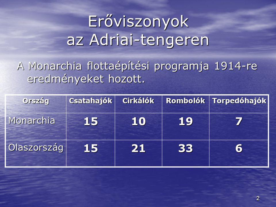 2 Erőviszonyok az Adriai-tengeren A Monarchia flottaépítési programja 1914-re eredményeket hozott. OrszágCsatahajókCirkálókRombolókTorpedóhajók Monarc