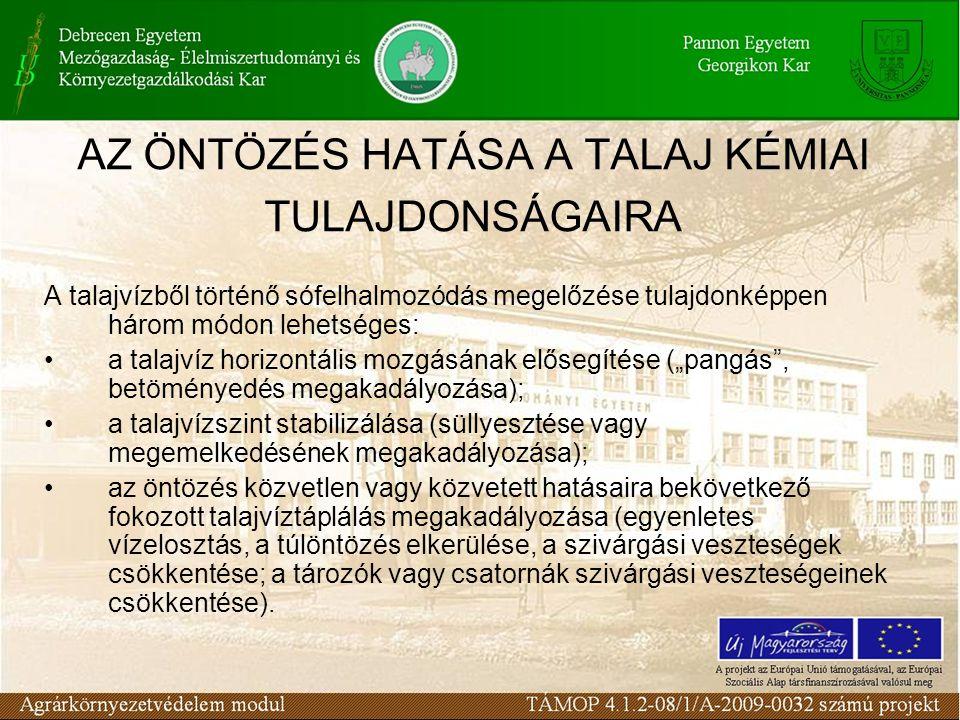 """AZ ÖNTÖZÉS HATÁSA A TALAJ KÉMIAI TULAJDONSÁGAIRA A talajvízből történő sófelhalmozódás megelőzése tulajdonképpen három módon lehetséges: a talajvíz horizontális mozgásának elősegítése (""""pangás , betöményedés megakadályozása); a talajvízszint stabilizálása (süllyesztése vagy megemelkedésének megakadályozása); az öntözés közvetlen vagy közvetett hatásaira bekövetkező fokozott talajvíztáplálás megakadályozása (egyenletes vízelosztás, a túlöntözés elkerülése, a szivárgási veszteségek csökkentése; a tározók vagy csatornák szivárgási veszteségeinek csökkentése)."""