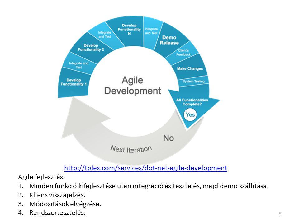 http://tplex.com/services/dot-net-agile-development Agile fejlesztés. 1.Minden funkció kifejlesztése után integráció és tesztelés, majd demo szállítás