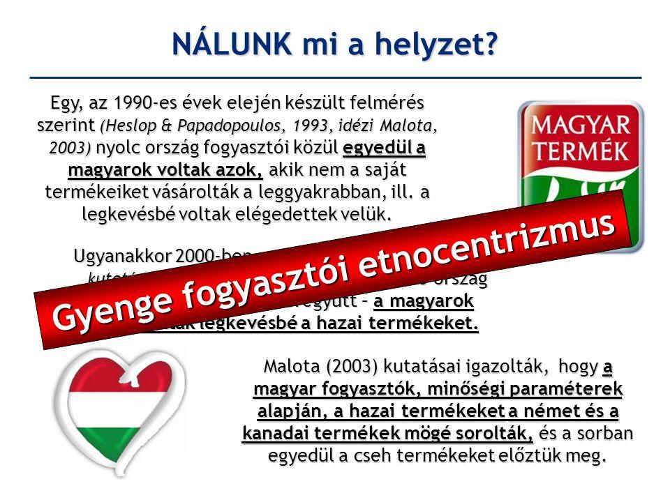NÁLUNK mi a helyzet? Egy, az 1990-es évek elején készült felmérés szerint (Heslop & Papadopoulos, 1993, idézi Malota, 2003) nyolc ország fogyasztói kö