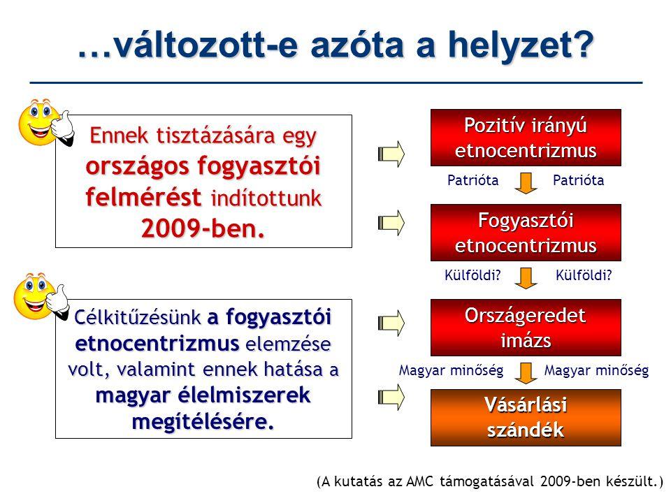 Célkitűzésünk a fogyasztói etnocentrizmus elemzése volt, valamint ennek hatása a magyar élelmiszerek megítélésére. (A kutatás az AMC támogatásával 200