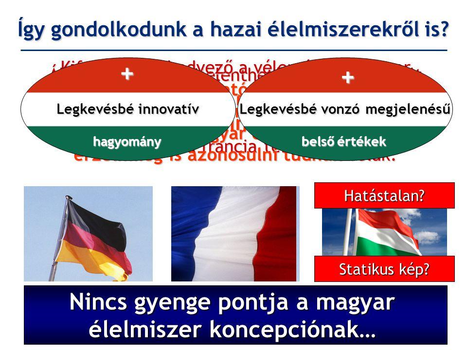 Így gondolkodunk a hazai élelmiszerekről is? Általánosságban kijelenthető, hogy a felsorolt tulajdonságok alapján a magyar élelmiszerek kapták a legjo