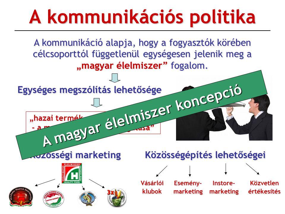 """A kommunikációs politika A kommunikáció alapja, hogy a fogyasztók körében célcsoporttól függetlenül egységesen jelenik meg a """"magyar élelmiszer"""" fogal"""