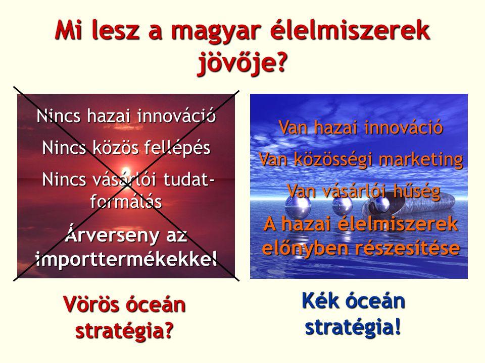 Mi lesz a magyar élelmiszerek jövője? Vörös óceán stratégia? Kék óceán stratégia! Nincs hazai innováció Nincs közös fellépés Nincs vásárlói tudat- for