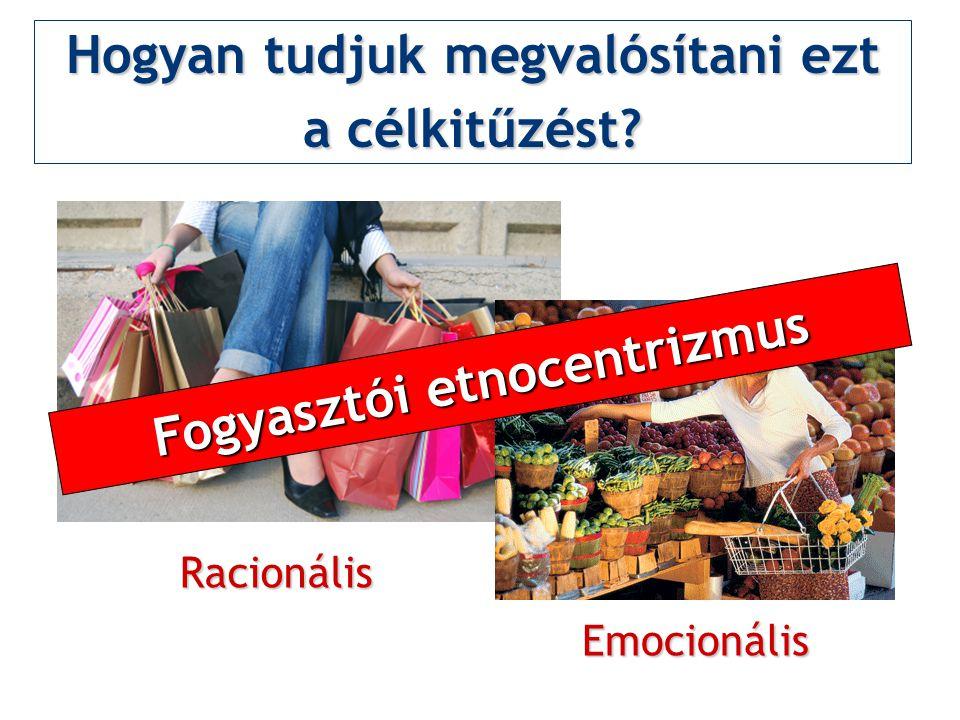 Hogyan tudjuk megvalósítani ezt a célkitűzést? Racionális Emocionális Fogyasztói etnocentrizmus