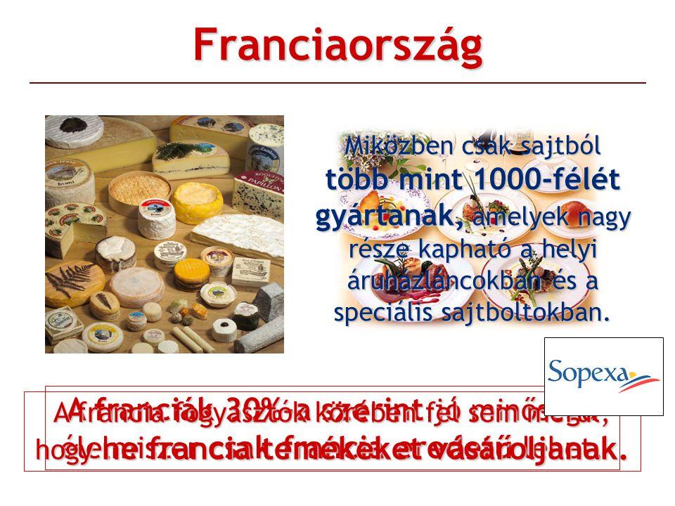 Franciaország Miközben csak sajtból több mint 1000-félét gyártanak, amelyek nagy része kapható a helyi áruházláncokban és a speciális sajtboltokban. A