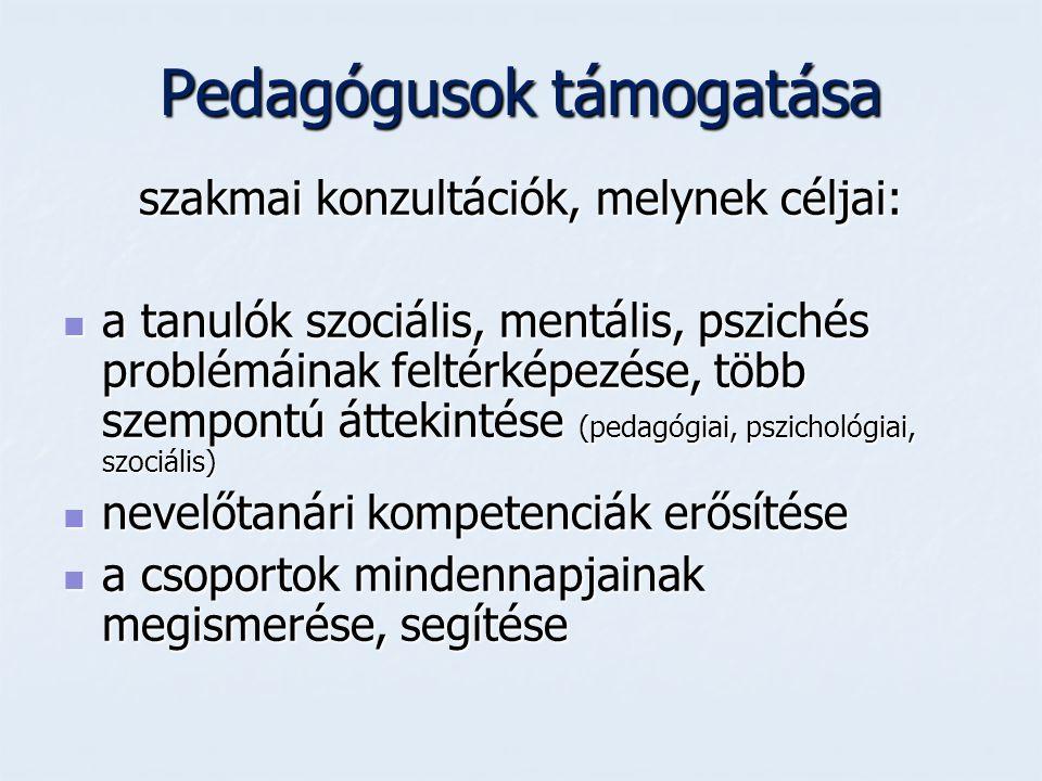 Pedagógusok támogatása szakmai konzultációk, melynek céljai: a tanulók szociális, mentális, pszichés problémáinak feltérképezése, több szempontú áttekintése (pedagógiai, pszichológiai, szociális) a tanulók szociális, mentális, pszichés problémáinak feltérképezése, több szempontú áttekintése (pedagógiai, pszichológiai, szociális) nevelőtanári kompetenciák erősítése nevelőtanári kompetenciák erősítése a csoportok mindennapjainak megismerése, segítése a csoportok mindennapjainak megismerése, segítése
