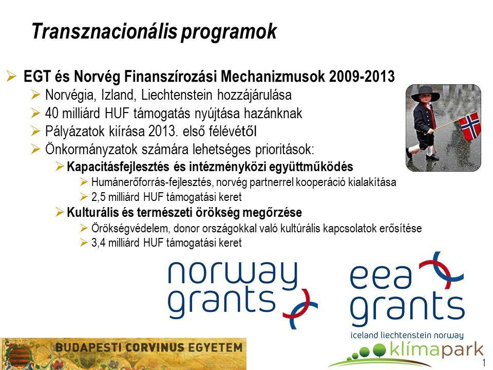 11  EGT és Norvég Finanszírozási Mechanizmusok 2009-2013  Norvégia, Izland, Liechtenstein hozzájárulása  40 milliárd HUF támogatás nyújtása hazánknak  Pályázatok kiírása 2013.