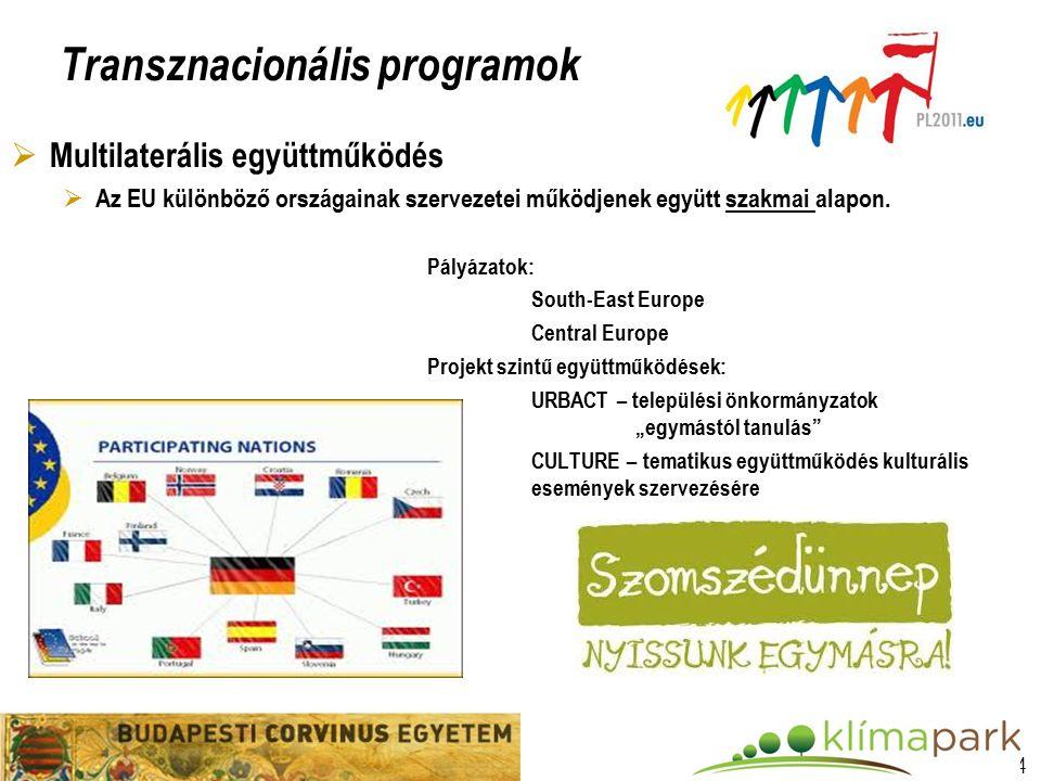 Transznacionális programok  Multilaterális együttműködés  Az EU különböző országainak szervezetei működjenek együtt szakmai alapon.