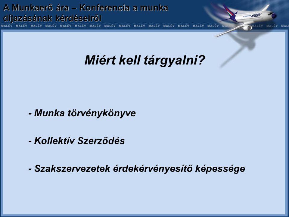 A Munkaerő ára – Konferencia a munka díjazásának kérdéseiről Miért kell tárgyalni? - Munka törvénykönyve - Kollektív Szerződés - Szakszervezetek érdek