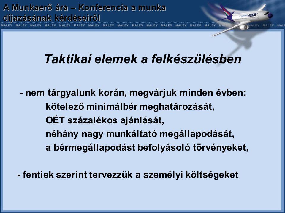 A Munkaerő ára – Konferencia a munka díjazásának kérdéseiről Kivel tárgyalunk a Malév Zrt-nél.