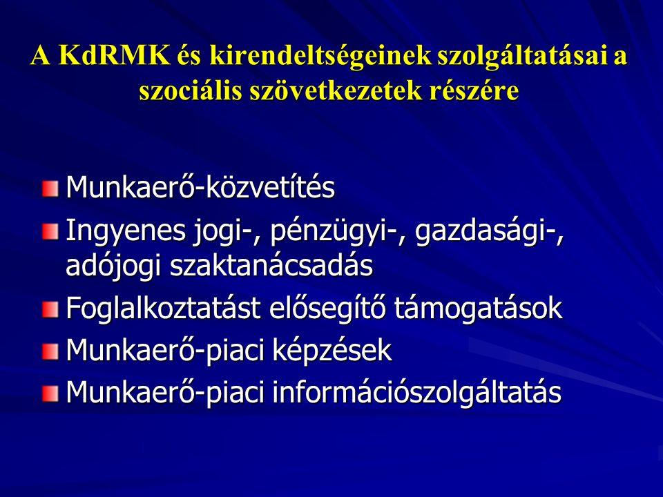 A KdRMK és kirendeltségeinek szolgáltatásai a szociális szövetkezetek részére Munkaerő-közvetítés Ingyenes jogi-, pénzügyi-, gazdasági-, adójogi szakt