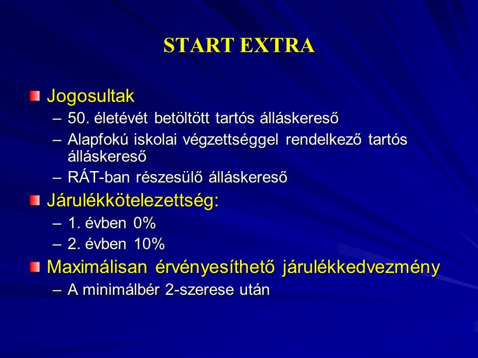 START EXTRA Jogosultak –50. életévét betöltött tartós álláskereső –Alapfokú iskolai végzettséggel rendelkező tartós álláskereső –RÁT-ban részesülő áll