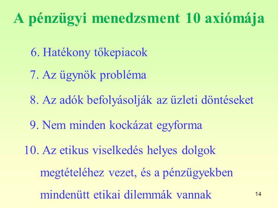 14 A pénzügyi menedzsment 10 axiómája 6. Hatékony tőkepiacok 7. Az ügynök probléma 8. Az adók befolyásolják az üzleti döntéseket 9. Nem minden kockáza