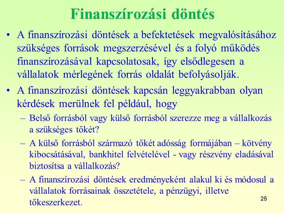 25 Finanszírozási döntés A finanszírozási döntések a befektetések megvalósításához szükséges források megszerzésével és a folyó működés finanszírozásá