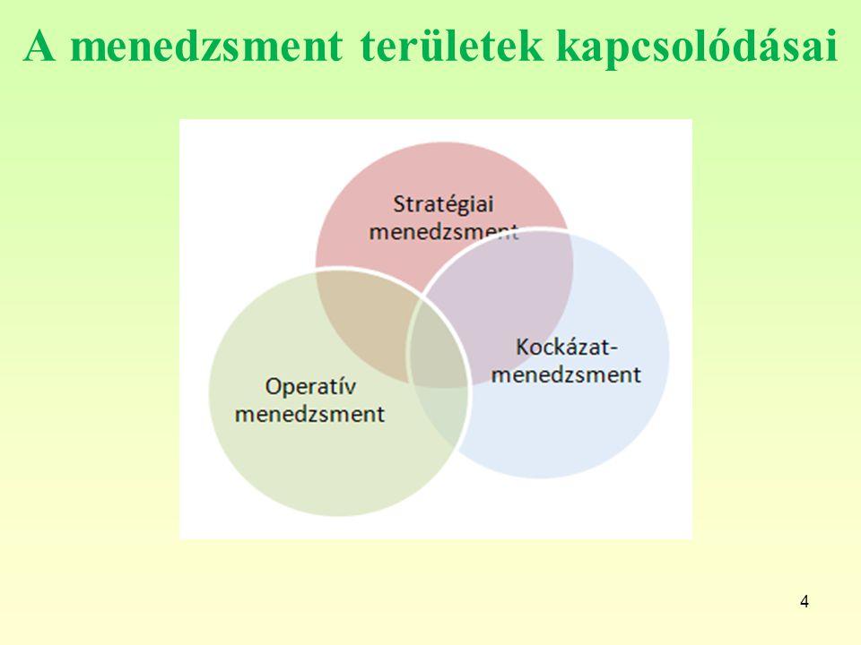 4 A menedzsment területek kapcsolódásai