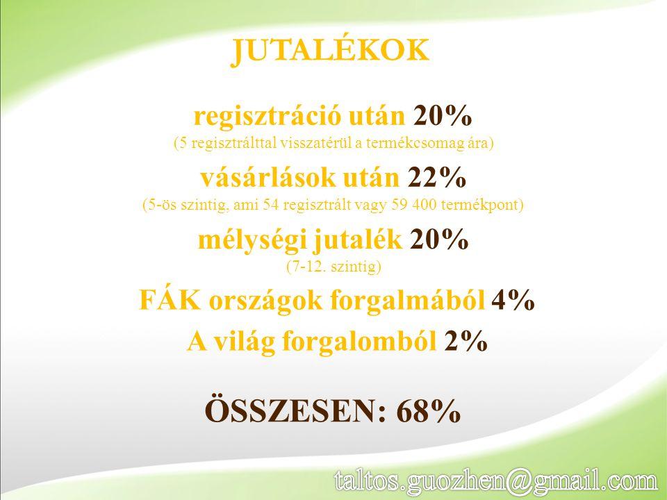JUTALÉKOK regisztráció után 20% (5 regisztrálttal visszatérül a termékcsomag ára) vásárlások után 22% (5-ös szintig, ami 54 regisztrált vagy 59 400 termékpont) mélységi jutalék 20% (7-12.