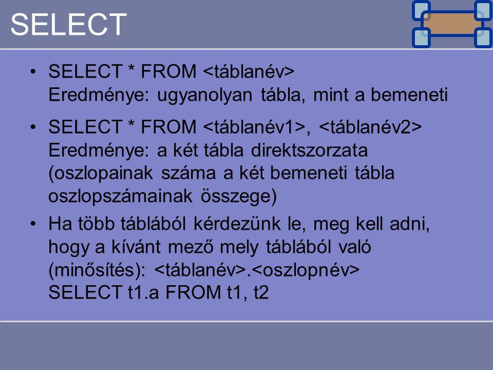 SELECT SELECT * FROM Eredménye: ugyanolyan tábla, mint a bemeneti SELECT * FROM, Eredménye: a két tábla direktszorzata (oszlopainak száma a két bemene