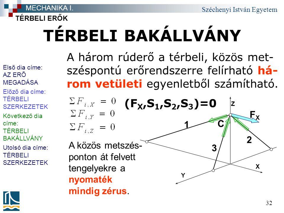 Széchenyi István Egyetem 32 TÉRBELI BAKÁLLVÁNY TÉRBELI ERŐK MECHANIKA I. A három rúderő a térbeli, közös met- széspontú erőrendszerre felírható há- ro