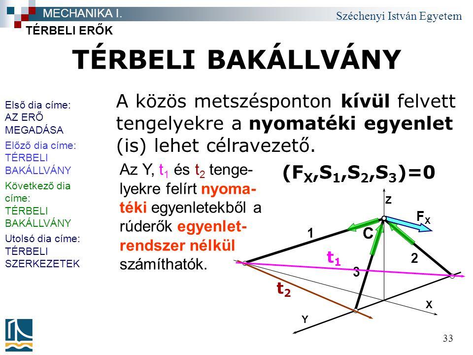 Széchenyi István Egyetem 33 TÉRBELI BAKÁLLVÁNY TÉRBELI ERŐK MECHANIKA I. A közös metszésponton kívül felvett tengelyekre a nyomatéki egyenlet (is) leh