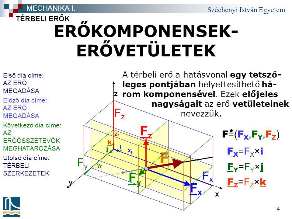 Széchenyi István Egyetem 4 F ERŐKOMPONENSEK- ERŐVETÜLETEK TÉRBELI ERŐK MECHANIKA I. A térbeli erő a hatásvonal egy tetsző- leges pontjában helyettesít