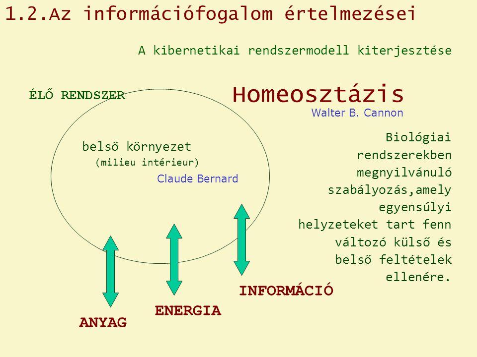 A kibernetikai rendszermodell kiterjesztése ÉLŐ RENDSZER ANYAG ENERGIA INFORMÁCIÓ belső környezet (milieu intérieur) Claude Bernard Homeosztázis Walte