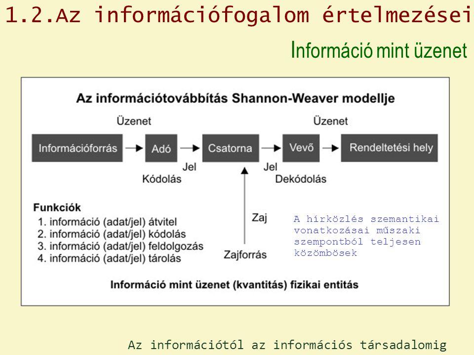 A hírközlés szemantikai vonatkozásai műszaki szempontból teljesen közömbösek 1.2.Az információfogalom értelmezései I nformáció mint üzenet Az informác
