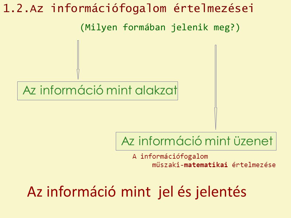 Az információ mint üzenet Az információ mint alakzat (Milyen formában jelenik meg?) 1.2.Az információfogalom értelmezései A információfogalom műszaki-