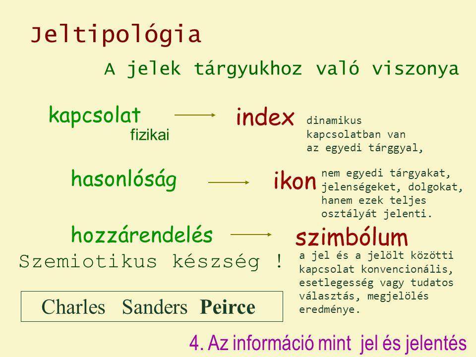 A jelek tárgyukhoz való viszonya hozzárendelés kapcsolat hasonlóság index ikon szimbólum Jeltipológia fizikai Szemiotikus készség ! Charles Sanders Pe