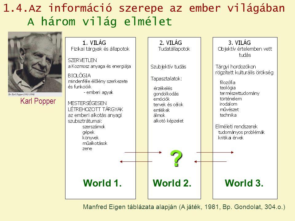 A három világ elmélet Karl Popper World 1.World 2.World 3. ? Manfred Eigen táblázata alapján (A játék, 1981, Bp. Gondolat, 304.o.) 1.4.Az információ s