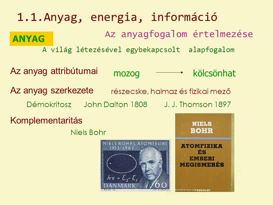 Az anyagfogalom értelmezése ANYAG A világ létezésével egybekapcsolt alapfogalom Démokritosz John Dalton 1808 J. J. Thomson 1897 mozog kölcsönhat Az an