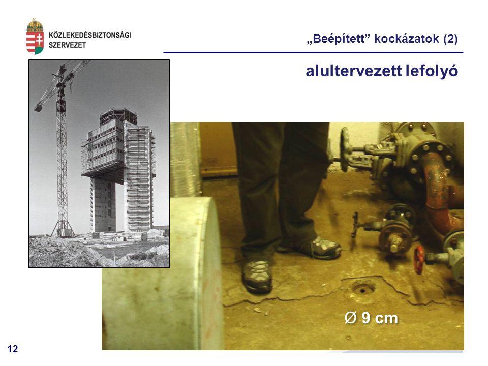 """12 """"Beépített kockázatok (2) alultervezett lefolyó Ø 9 cm"""