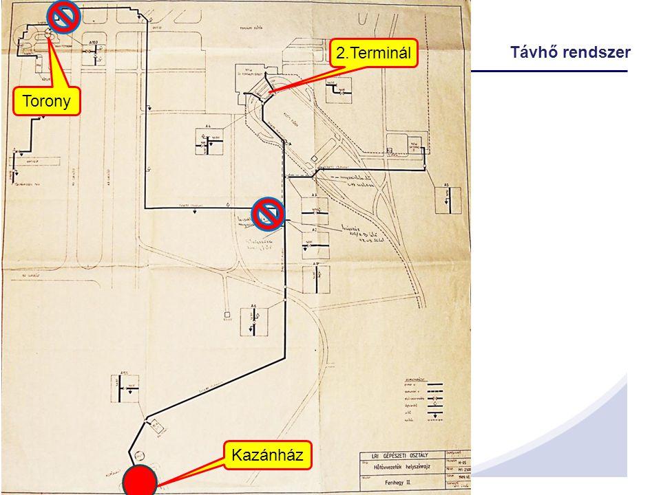 14 Távhő rendszer Kazánház Torony 2.Terminál