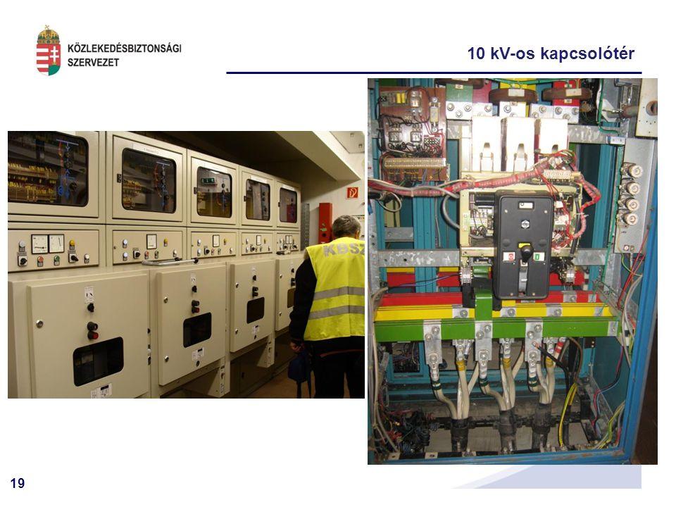 19 10 kV-os kapcsolótér