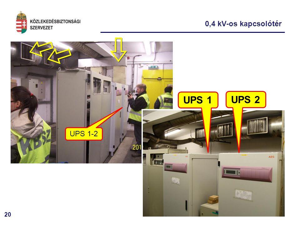 20 0,4 kV-os kapcsolótér UPS 1 UPS 2 UPS 1-2