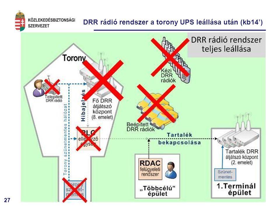 27 DRR rádió rendszer a torony UPS leállása után (kb14')