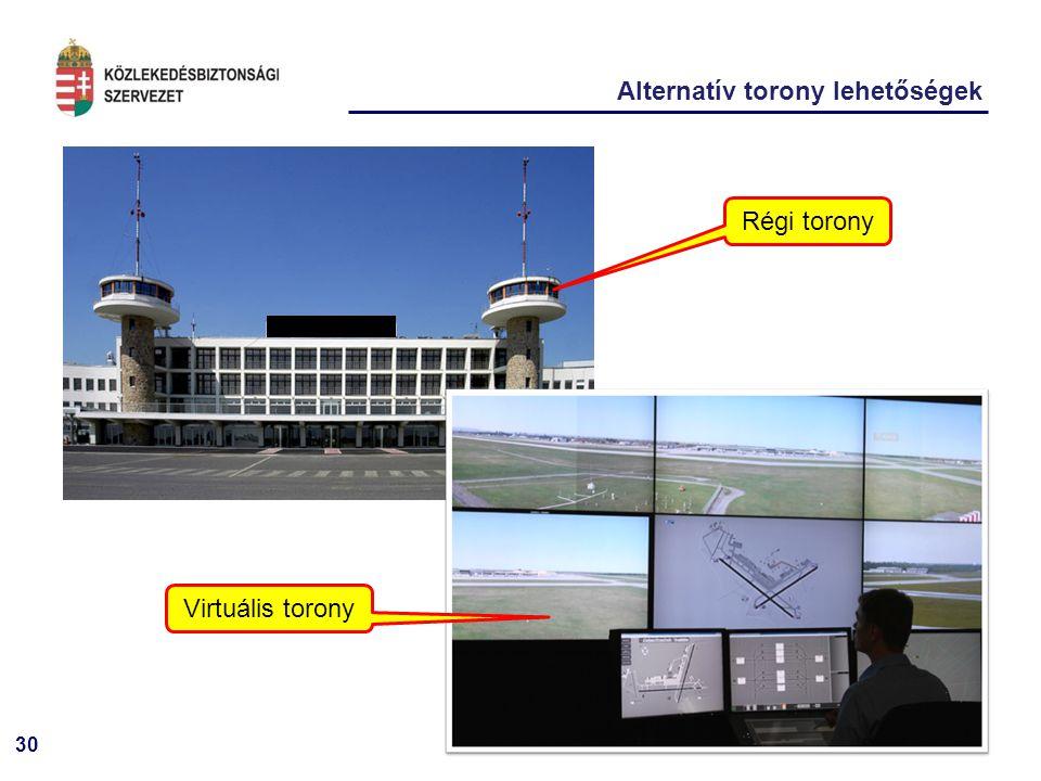 30 Alternatív torony lehetőségek Régi torony Virtuális torony