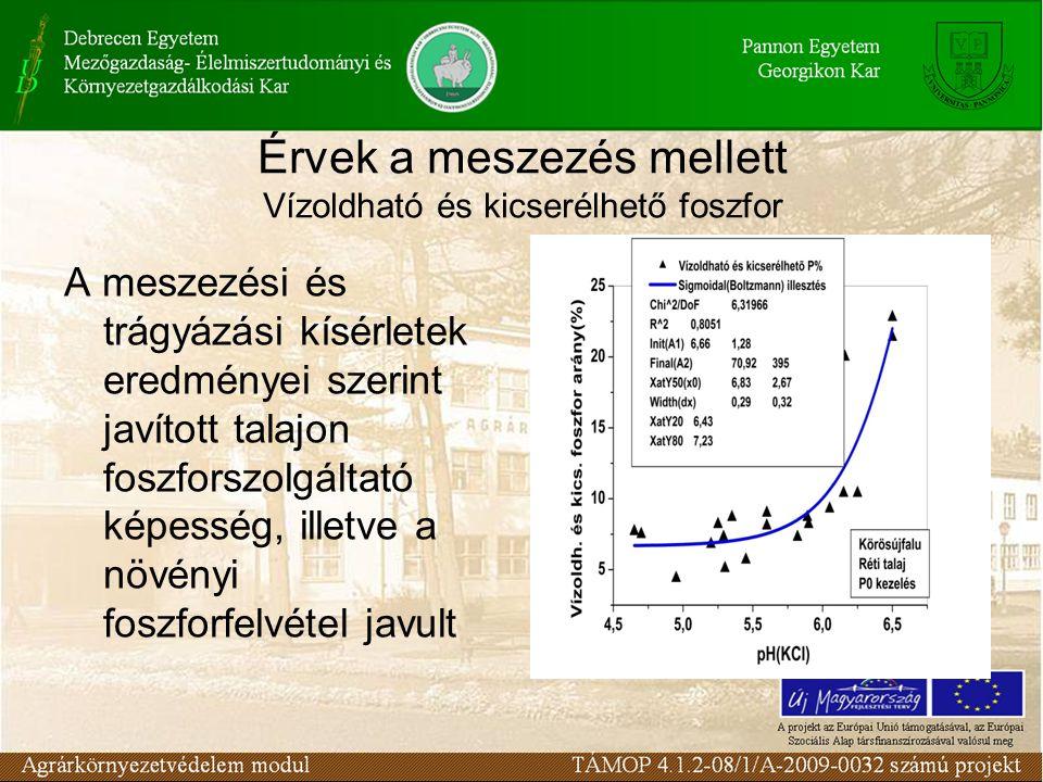 Érvek a meszezés mellett Vízoldható és kicserélhető foszfor A meszezési és trágyázási kísérletek eredményei szerint javított talajon foszforszolgáltat