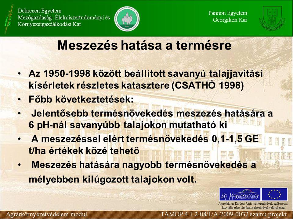 Meszezés hatása a termésre Az 1950-1998 között beállított savanyú talajjavítási kísérletek részletes katasztere (CSATHÓ 1998) Főbb következtetések: Je
