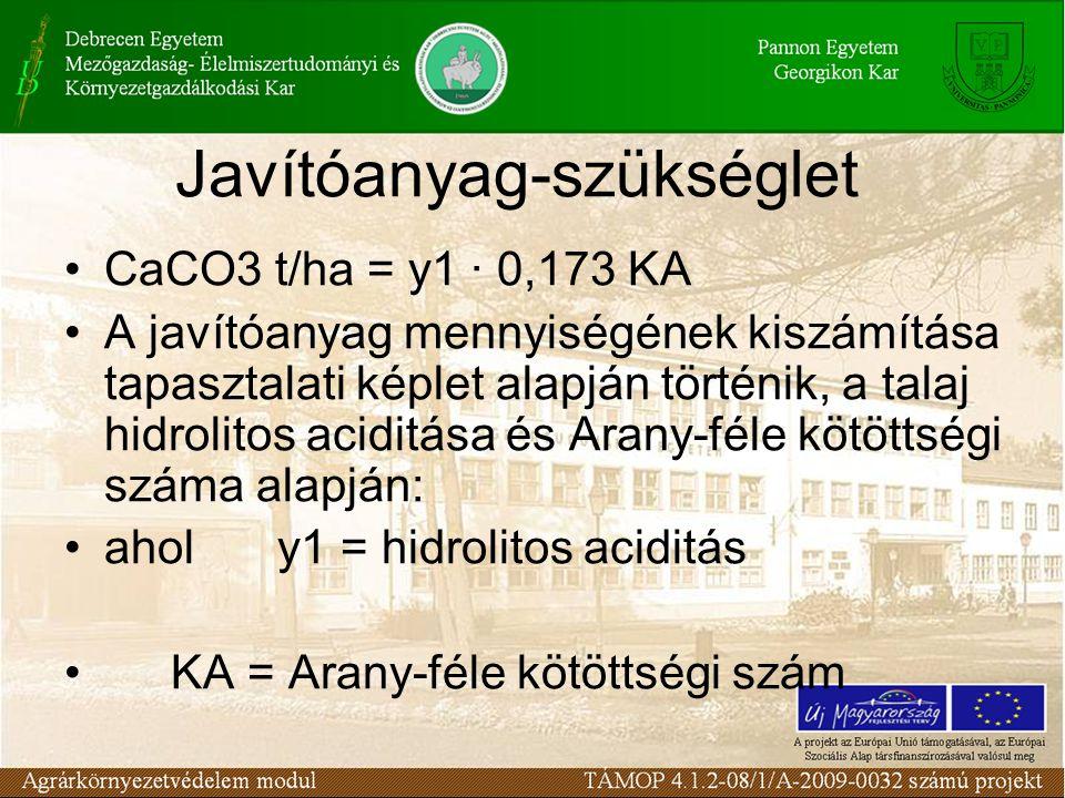 Javítóanyag-szükséglet CaCO3 t/ha = y1 ∙ 0,173 KA A javítóanyag mennyiségének kiszámítása tapasztalati képlet alapján történik, a talaj hidrolitos aci