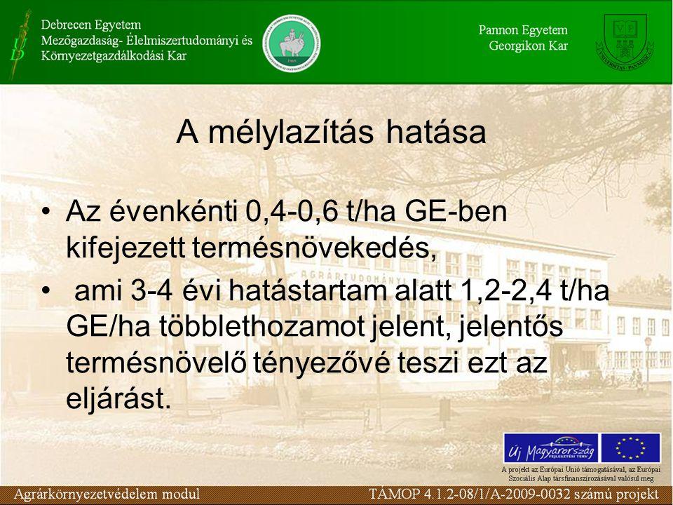 A mélylazítás hatása Az évenkénti 0,4-0,6 t/ha GE-ben kifejezett termésnövekedés, ami 3-4 évi hatástartam alatt 1,2-2,4 t/ha GE/ha többlethozamot jele