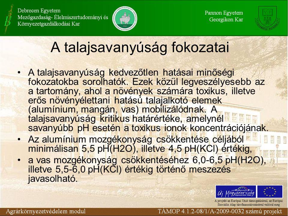 A talajsavanyúság fokozatai A talajsavanyúság kedvezőtlen hatásai minőségi fokozatokba sorolhatók. Ezek közül legveszélyesebb az a tartomány, ahol a n