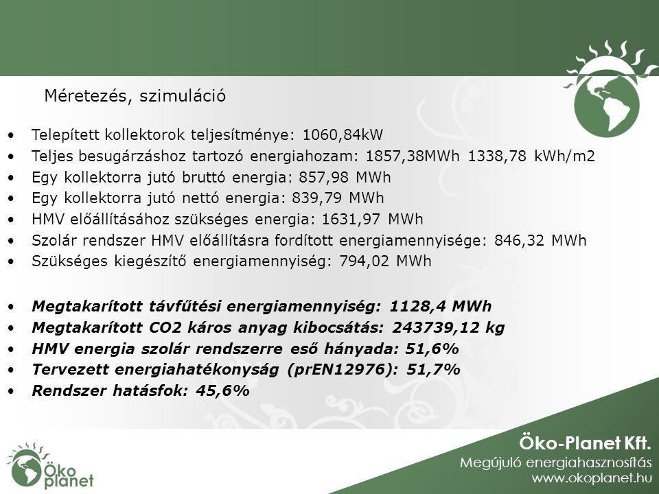 Öko-Planet Kft. Megújuló energiahasznosítás www.okoplanet.hu Telepített kollektorok teljesítménye: 1060,84kW Teljes besugárzáshoz tartozó energiahozam