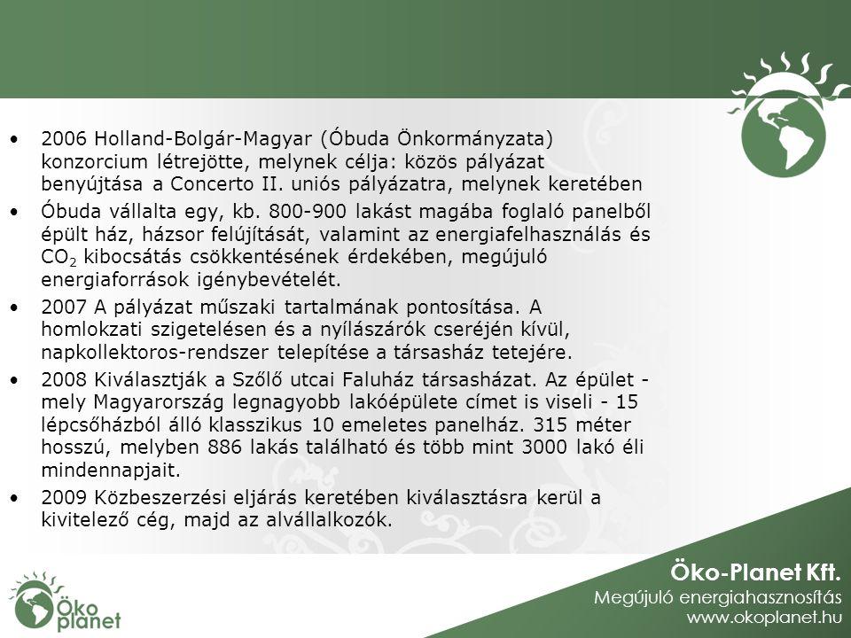 Öko-Planet Kft. Megújuló energiahasznosítás www.okoplanet.hu 2006Holland-Bolgár-Magyar (Óbuda Önkormányzata) konzorcium létrejötte, melynek célja: köz
