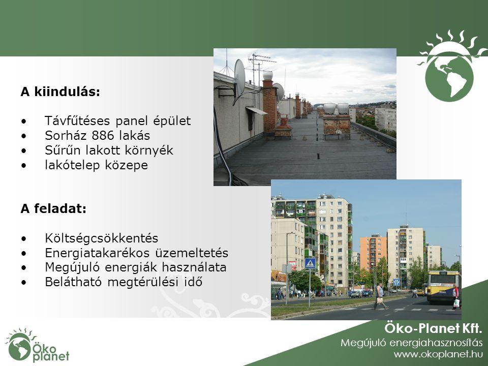 Öko-Planet Kft. Megújuló energiahasznosítás www.okoplanet.hu A kiindulás: Távfűtéses panel épület Sorház 886 lakás Sűrűn lakott környék lakótelep köze