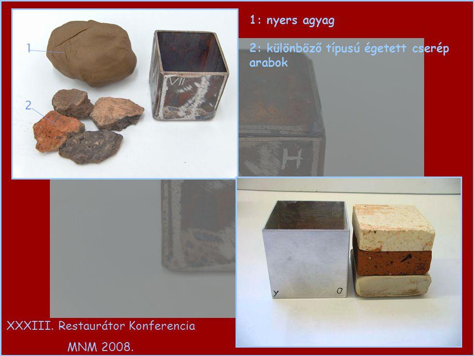 XXXIII. Restaurátor Konferencia MNM 2008. 1: nyers agyag 2: különböző típusú égetett cserép arabok